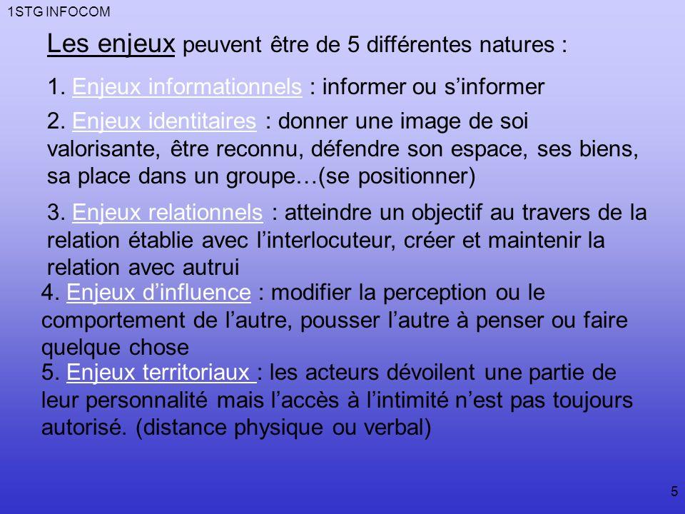 1STG INFOCOM 5 Les enjeux peuvent être de 5 différentes natures : 1.