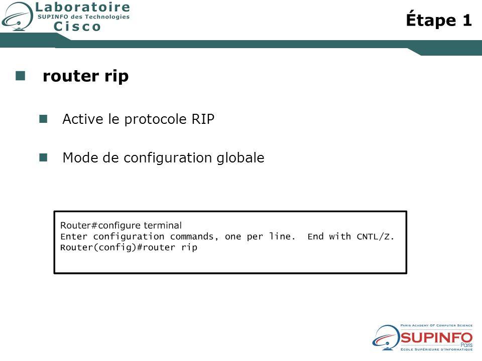 Étape 1 router rip Active le protocole RIP Mode de configuration globale