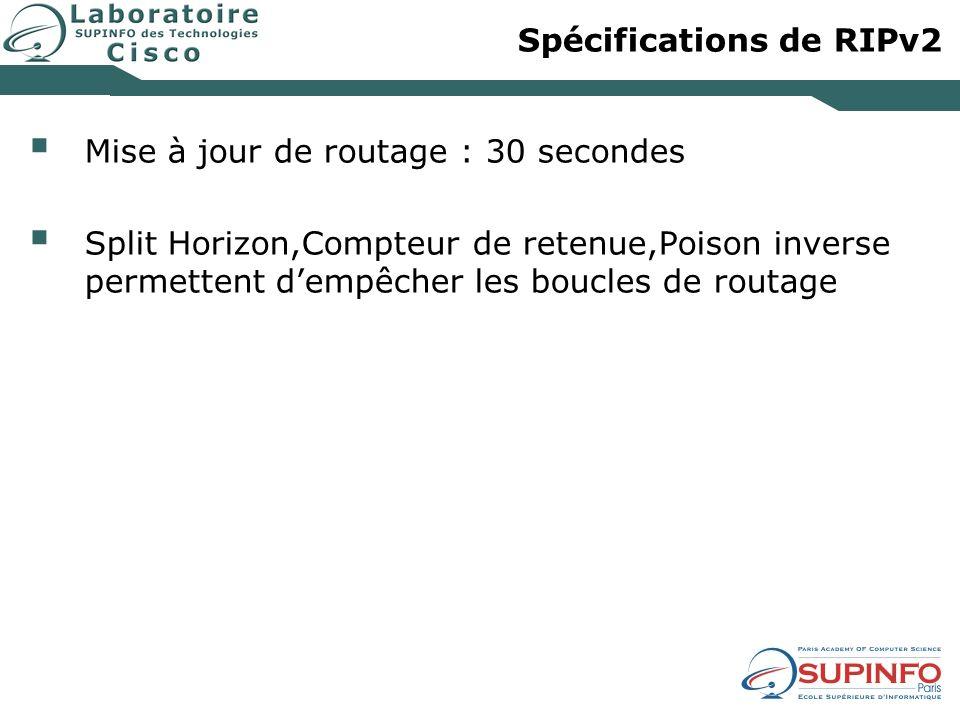 Spécifications de RIPv2 Mise à jour de routage : 30 secondes Split Horizon,Compteur de retenue,Poison inverse permettent dempêcher les boucles de routage