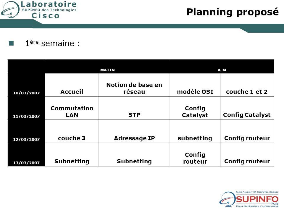 Planning proposé 1 ère semaine : MATINA-M 10/03/2007 Accueil Notion de base en réseaumodèle OSIcouche 1 et 2 11/03/2007 Commutation LANSTP Config Cata
