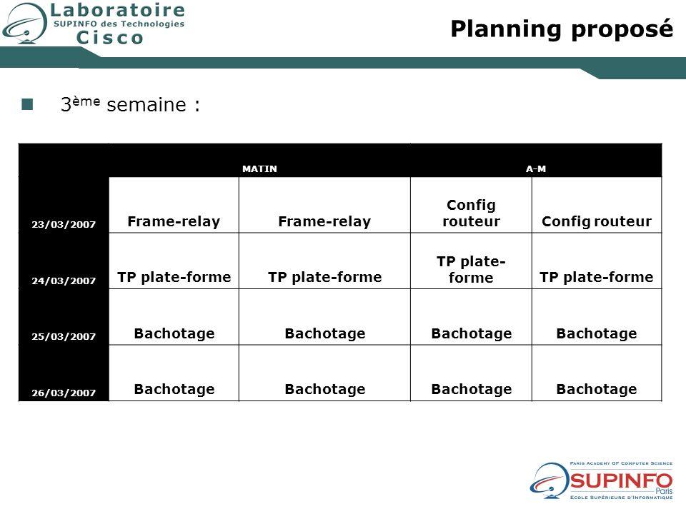 Planning proposé 3 ème semaine : MATINA-M 23/03/2007 Frame-relay Config routeur 24/03/2007 TP plate-forme 25/03/2007 Bachotage 26/03/2007 Bachotage