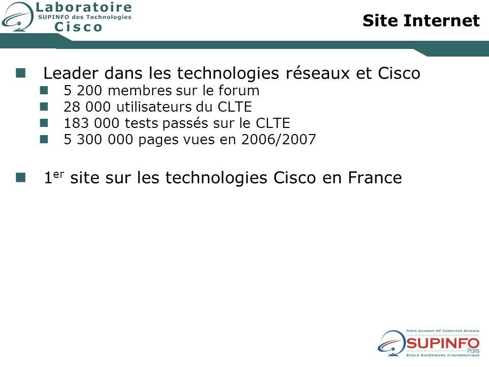 Site Internet Leader dans les technologies réseaux et Cisco 5 200 membres sur le forum 28 000 utilisateurs du CLTE 183 000 tests passés sur le CLTE 5
