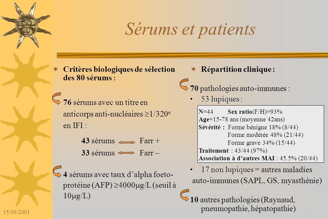 15/06/2001 Objectifs de ce travail Enquête rétrospective : Évaluation des performances de 7 coffrets de dosage immuno- enzymatique des Ac anti-ADN nat