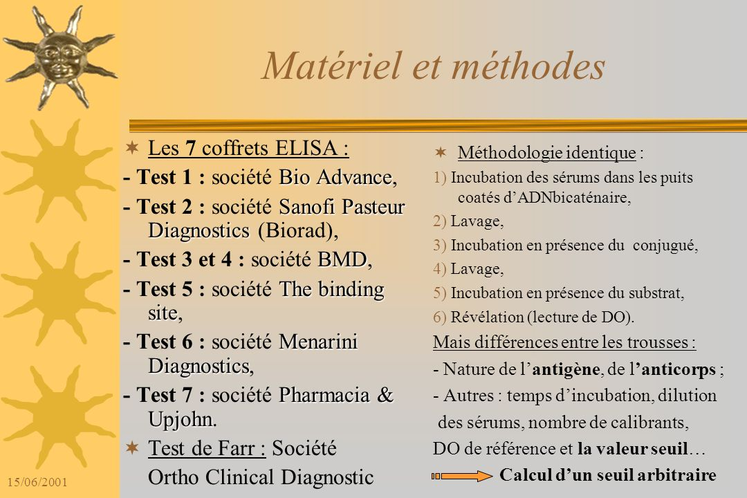 15/06/2001 Sérums et patients Critères biologiques de sélection des 80 sérums : 76 sérums avec un titre en anticorps anti-nucléaires 1/320 e en IFI :