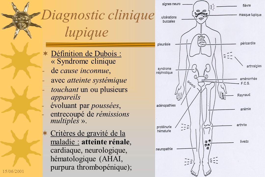 15/06/2001 Historique et épidémiologie de la maladie lupique Lupus signifie « loup » en latin formes cutanées Prévalence de 15 à 200 pour 100 000 habi