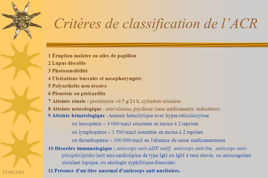 15/06/2001 Critères de classification de lACR 1 Éruption malaire en ailes de papillon 2 Lupus discoïde 3 Photosensibilité 4 Ulcérations buccales et nasopharyngées 5 Polyarthrite non érosive 6 Pleurésie ou péricardite 7 Atteinte rénale : protéinurie 0.5 g/24 h, cylindres urinaires 8 Atteinte neurologique : convulsions, psychose (sans médicaments inducteurs) 9 Atteinte hématologique : Anémie hémolytique avec hyper-réticulocytose ou leucopénie 4 000/mm3 constatée au moins à 2 reprises ou lymphopénie 1 500/mm3 constatée au moins à 2 reprises ou thrombopénie 100 000/mm3 en l absence de cause médicamenteuse 10 Désordre immunologique : anticorps anti-ADN natif, anticorps anti-Sm, anticorps anti- phospholipides (soit anti-cardiolipine de type IgG ou IgM à taux élevés, ou anticoagulant circulant lupique, ou sérologie syphilitique dissociée) 11 Présence d un titre anormal d anticorps anti-nucléaires.