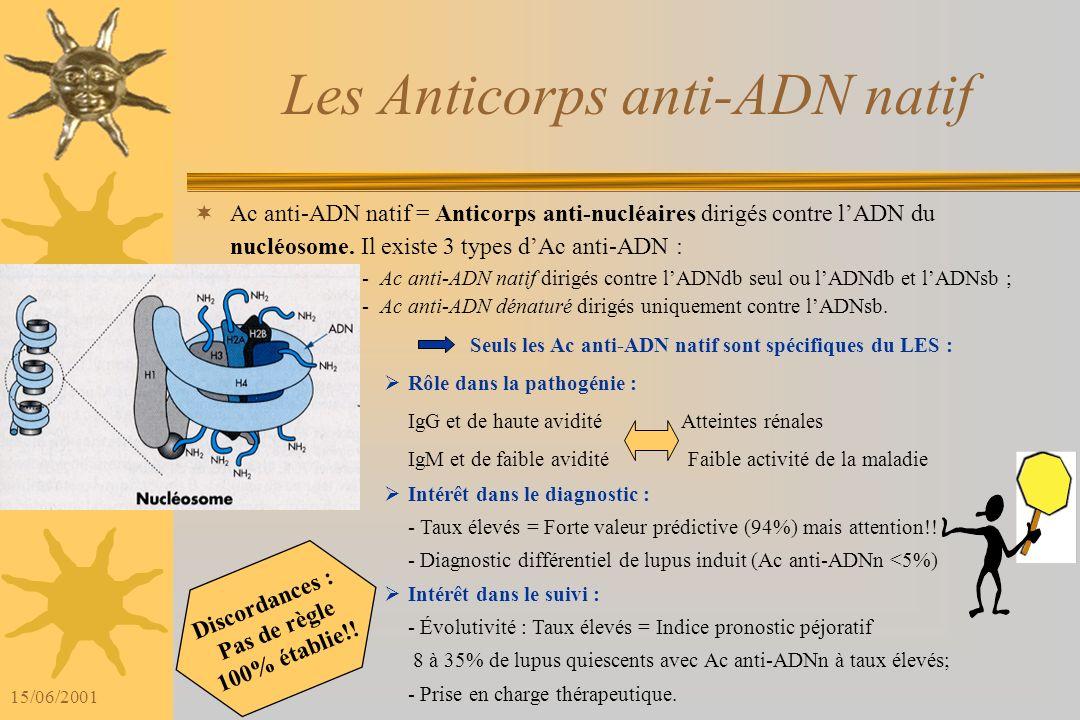 15/06/2001 Critères de classification de lACR 1 Éruption malaire en ailes de papillon 2 Lupus discoïde 3 Photosensibilité 4 Ulcérations buccales et na
