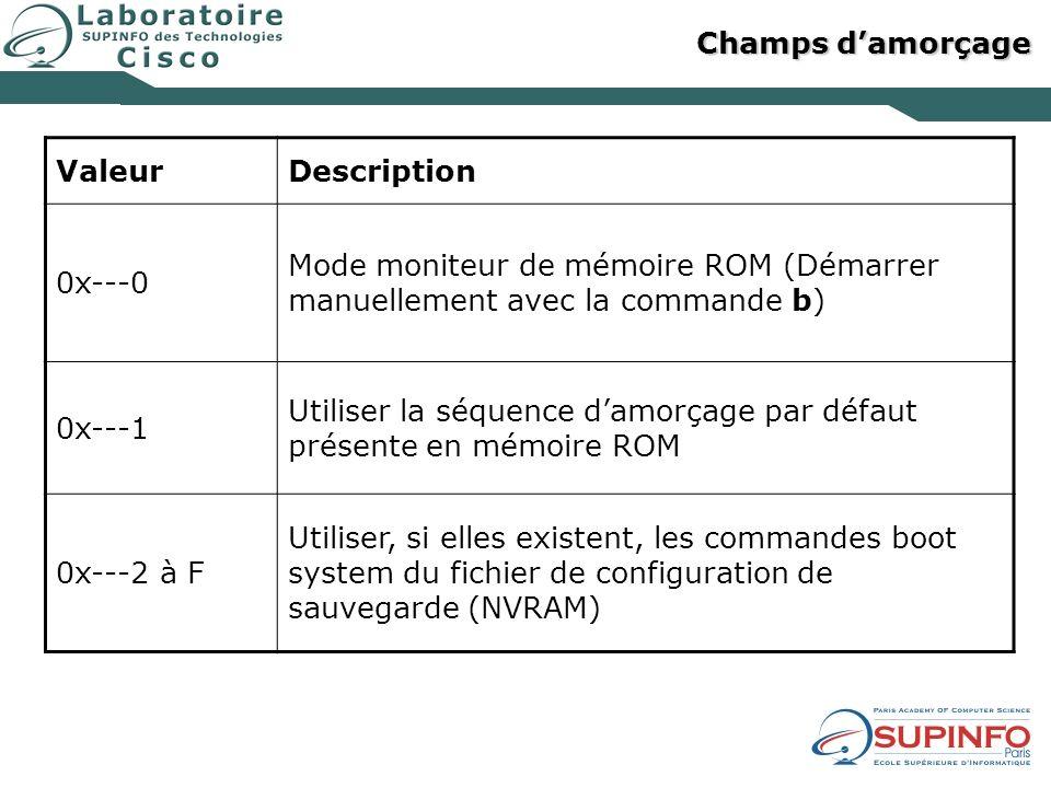 Champs damorçage ValeurDescription 0x---0 Mode moniteur de mémoire ROM (Démarrer manuellement avec la commande b) 0x---1 Utiliser la séquence damorçag