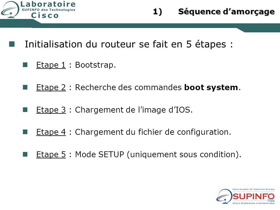 1)Séquence damorçage Initialisation du routeur se fait en 5 étapes : Etape 1 : Bootstrap. Etape 2 : Recherche des commandes boot system. Etape 3 : Cha