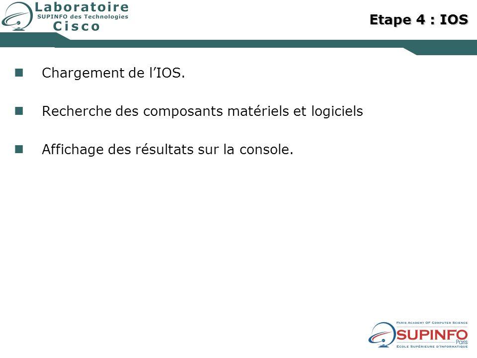 Etape 4 : IOS Chargement de lIOS. Recherche des composants matériels et logiciels Affichage des résultats sur la console.