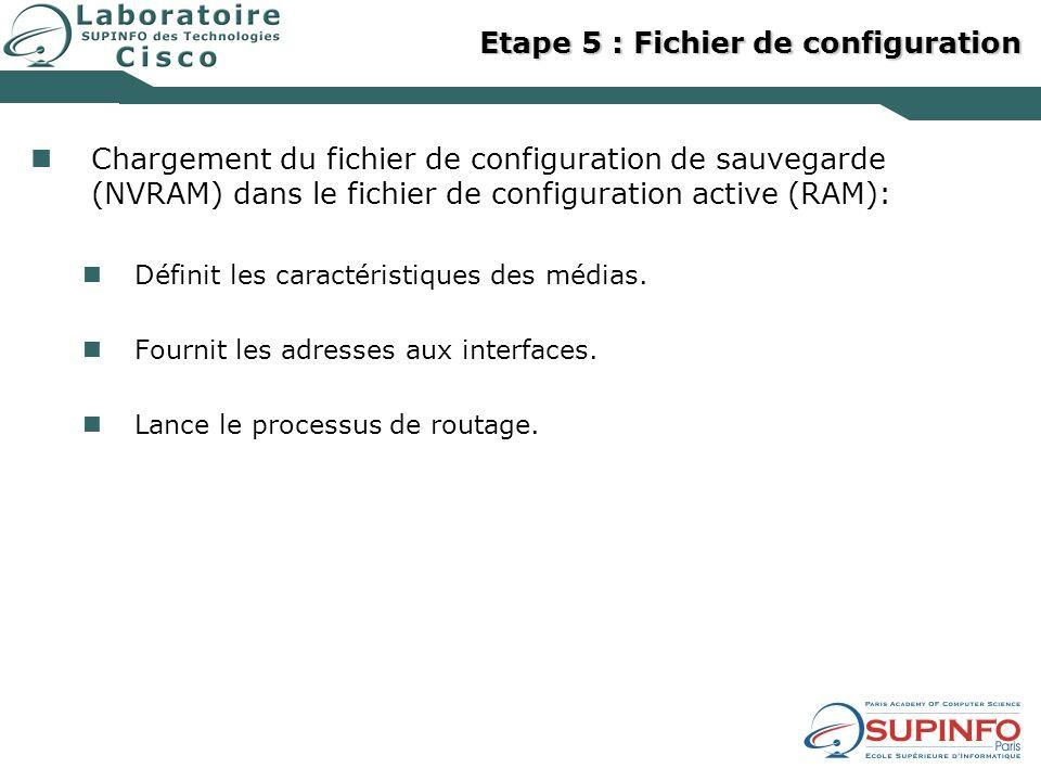 Etape 5 : Fichier de configuration Chargement du fichier de configuration de sauvegarde (NVRAM) dans le fichier de configuration active (RAM): Définit