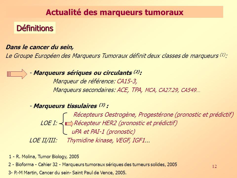 12 Dans le cancer du sein, Le Groupe Européen des Marqueurs Tumoraux définit deux classes de marqueurs (1) : - Marqueurs sériques ou circulants (2) : Marqueur de référence: CA15-3, Marqueurs secondaires: ACE, TPA, MCA, CA27.29, CA549… - Marqueurs tissulaires (3) : Récepteurs Oestrogène, Progestérone (pronostic et prédictif) LOE I: Récepteur HER2 (pronostic et prédictif) uPA et PAI-1 (pronostic) LOE II/III: Thymidine kinase, VEGF, IGF1...