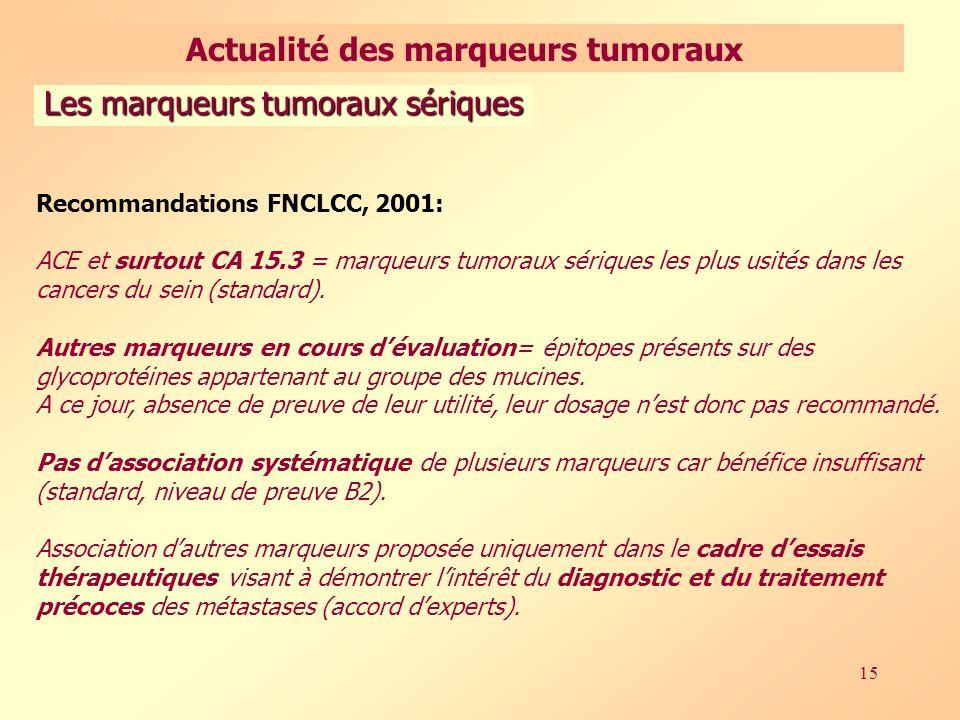 15 Les marqueurs tumoraux sériques Recommandations FNCLCC, 2001: ACE et surtout CA 15.3 = marqueurs tumoraux sériques les plus usités dans les cancers du sein (standard).