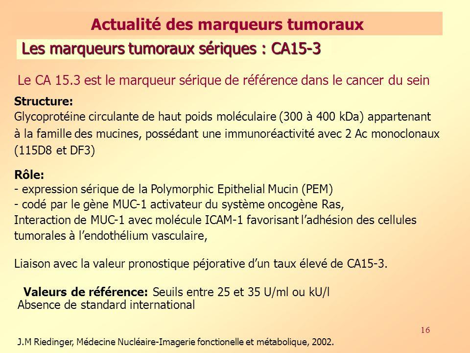 16 Les marqueurs tumoraux sériques : CA15-3 Structure: Glycoprotéine circulante de haut poids moléculaire (300 à 400 kDa) appartenant à la famille des mucines, possédant une immunoréactivité avec 2 Ac monoclonaux (115D8 et DF3) Rôle: - expression sérique de la Polymorphic Epithelial Mucin (PEM) - codé par le gène MUC-1 activateur du système oncogène Ras, Interaction de MUC-1 avec molécule ICAM-1 favorisant ladhésion des cellules tumorales à lendothélium vasculaire, Liaison avec la valeur pronostique péjorative dun taux élevé de CA15-3.