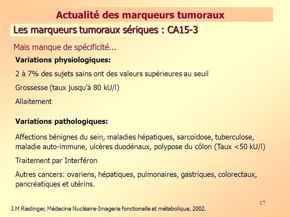 17 Variations physiologiques: 2 à 7% des sujets sains ont des valeurs supérieures au seuil Grossesse (taux jusquà 80 kU/l) Allaitement Variations pathologiques: Affections bénignes du sein, maladies hépatiques, sarcoïdose, tuberculose, maladie auto-immune, ulcères duodénaux, polypose du côlon (Taux <50 kU/l) Traitement par Interféron Autres cancers: ovariens, hépatiques, pulmonaires, gastriques, colorectaux, pancréatiques et utérins.