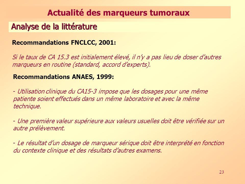 23 Recommandations ANAES, 1999: - Utilisation clinique du CA15-3 impose que les dosages pour une même patiente soient effectués dans un même laboratoire et avec la même technique.