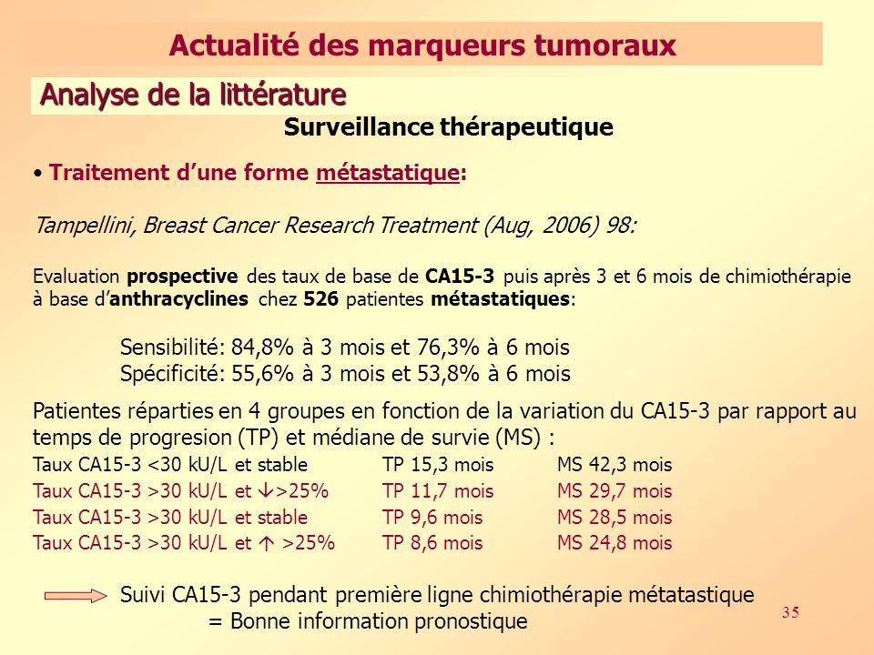 35 Surveillance thérapeutique Traitement dune forme métastatique: Tampellini, Breast Cancer Research Treatment (Aug, 2006) 98: Evaluation prospective des taux de base de CA15-3 puis après 3 et 6 mois de chimiothérapie à base danthracyclines chez 526 patientes métastatiques: Sensibilité: 84,8% à 3 mois et 76,3% à 6 mois Spécificité: 55,6% à 3 mois et 53,8% à 6 mois Patientes réparties en 4 groupes en fonction de la variation du CA15-3 par rapport au temps de progresion (TP) et médiane de survie (MS) : Taux CA15-3 <30 kU/L et stableTP 15,3 moisMS 42,3 mois Taux CA15-3 >30 kU/L et >25%TP 11,7 moisMS 29,7 mois Taux CA15-3 >30 kU/L et stableTP 9,6 moisMS 28,5 mois Taux CA15-3 >30 kU/L et >25%TP 8,6 moisMS 24,8 mois Suivi CA15-3 pendant première ligne chimiothérapie métatastique = Bonne information pronostique Analyse de la littérature Actualité des marqueurs tumoraux