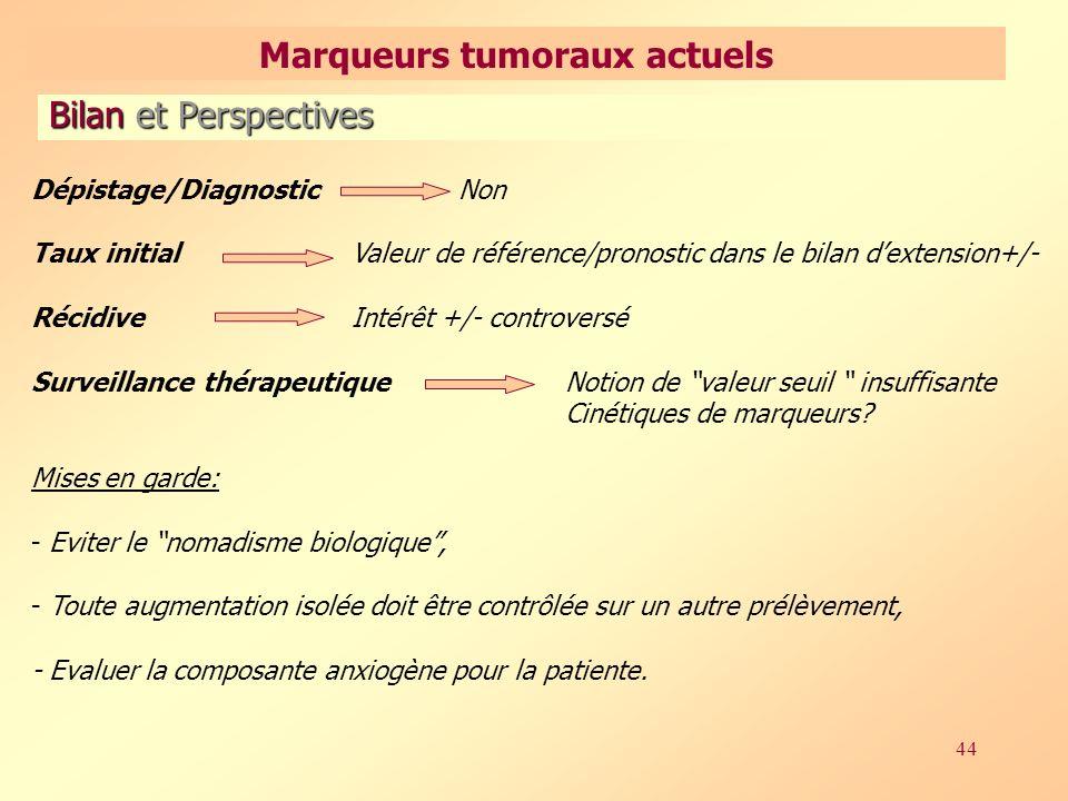 44 Bilan et Perspectives Dépistage/DiagnosticNon Taux initialValeur de référence/pronostic dans le bilan dextension+/- Récidive Intérêt +/- controversé Surveillance thérapeutiqueNotion de valeur seuil insuffisante Cinétiques de marqueurs.