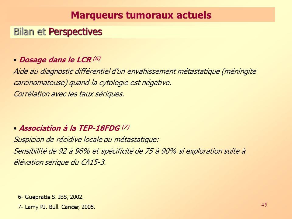 45 Bilan et Perspectives Dosage dans le LCR (6) Aide au diagnostic différentiel dun envahissement métastatique (méningite carcinomateuse) quand la cytologie est négative.