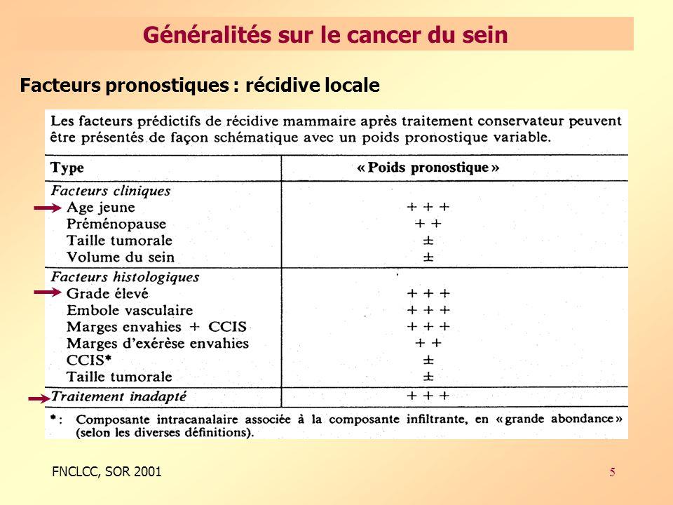 5 Généralités sur le cancer du sein Facteurs pronostiques : récidive locale FNCLCC, SOR 2001