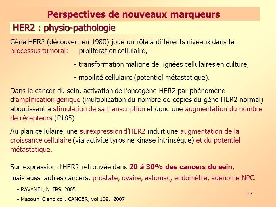 53 Gène HER2 (découvert en 1980) joue un rôle à différents niveaux dans le processus tumoral: - prolifération cellulaire, - transformation maligne de lignées cellulaires en culture, - mobilité cellulaire (potentiel métastatique).