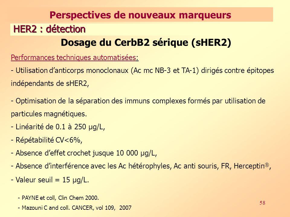 58 HER2 : détection Dosage du CerbB2 sérique (sHER2) Performances techniques automatisées: - Utilisation danticorps monoclonaux (Ac mc NB-3 et TA-1) dirigés contre épitopes indépendants de sHER2, - Optimisation de la séparation des immuns complexes formés par utilisation de particules magnétiques.