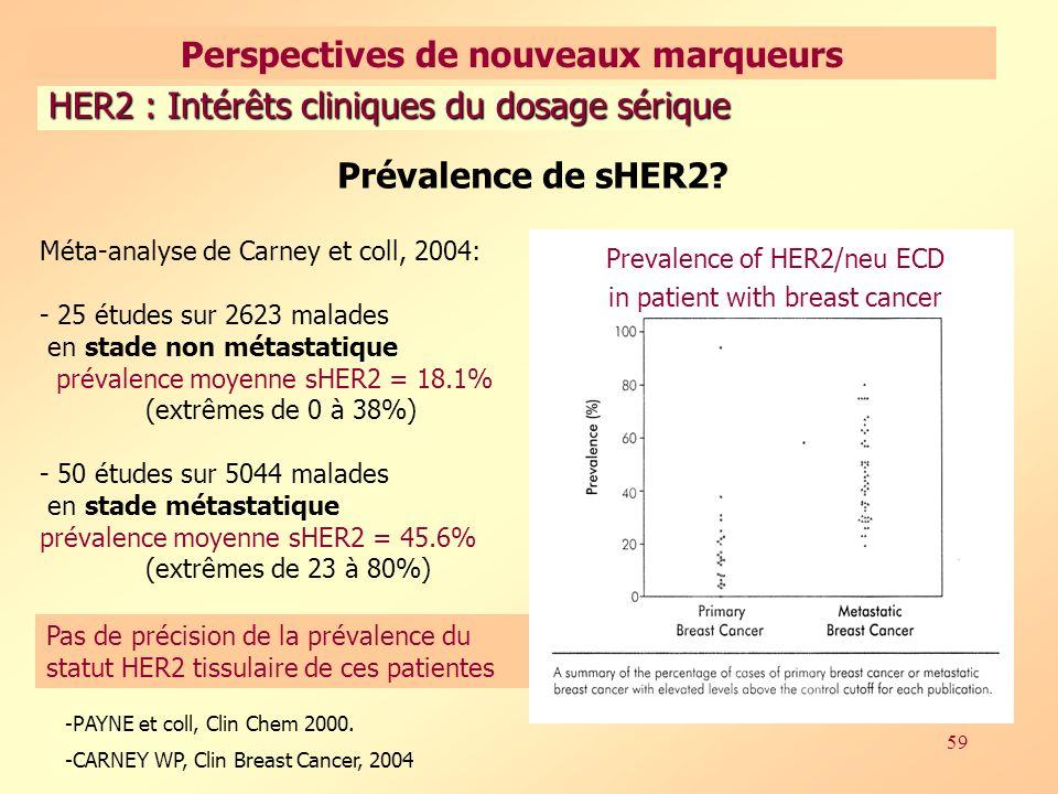 59 HER2 : Intérêts cliniques du dosage sérique Prévalence de sHER2.