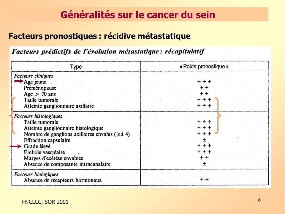 6 Généralités sur le cancer du sein FNCLCC, SOR 2001 Facteurs pronostiques : récidive métastatique