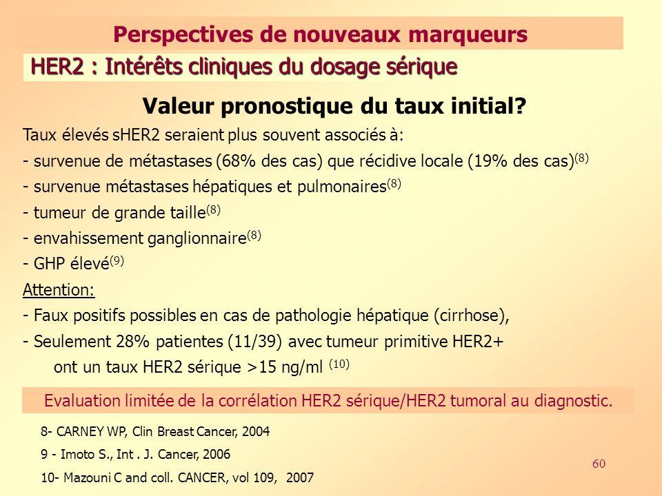 60 HER2 : Intérêts cliniques du dosage sérique Valeur pronostique du taux initial.