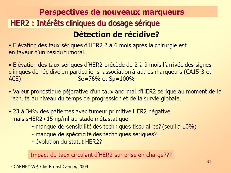 61 HER2 : Intérêts cliniques du dosage sérique Détection de récidive.