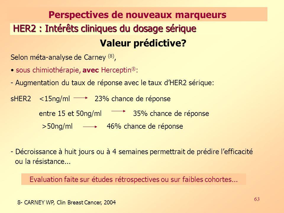 63 HER2 : Intérêts cliniques du dosage sérique Valeur prédictive.