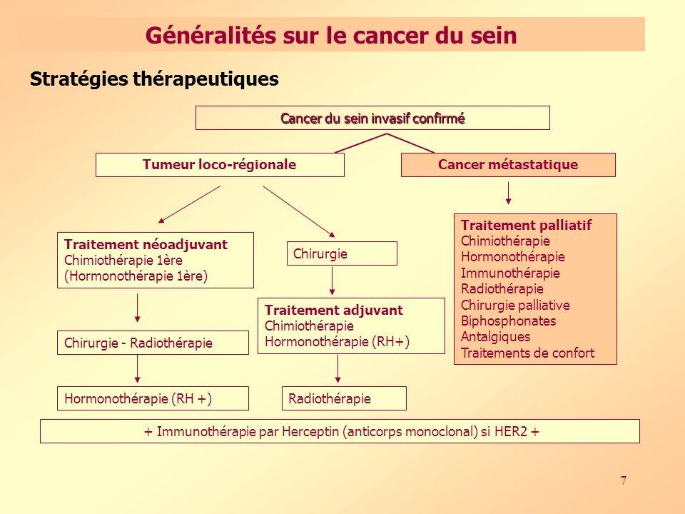 38 Expérience au Centre Oscar Lambret (2003 à 2006) Place du CA15-3 par rapport aux autres marqueurs tumoraux: Marqueurs tumoraux CA15-3 Actualité des marqueurs tumoraux
