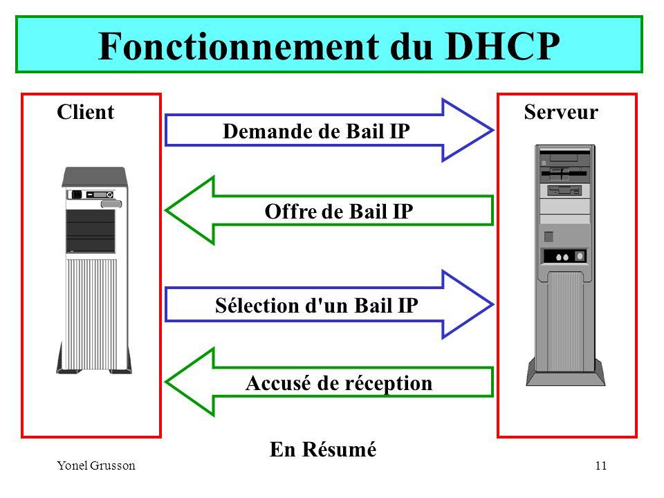 Yonel Grusson11 Fonctionnement du DHCP ServeurClient Demande de Bail IP Sélection d un Bail IP Offre de Bail IP Accusé de réception En Résumé