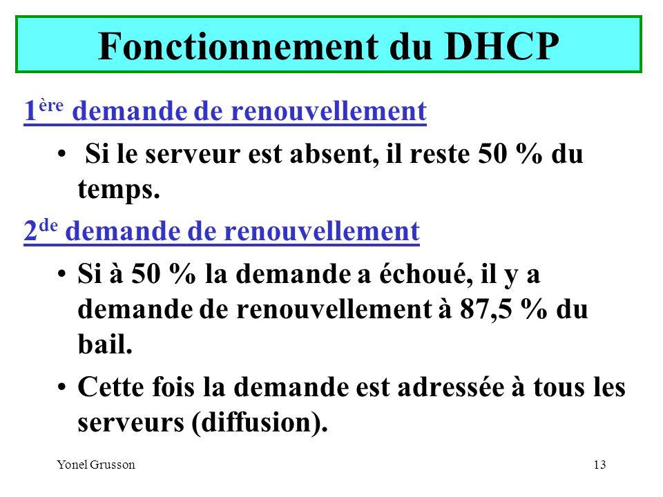 Yonel Grusson13 Fonctionnement du DHCP 1 ère demande de renouvellement Si le serveur est absent, il reste 50 % du temps.
