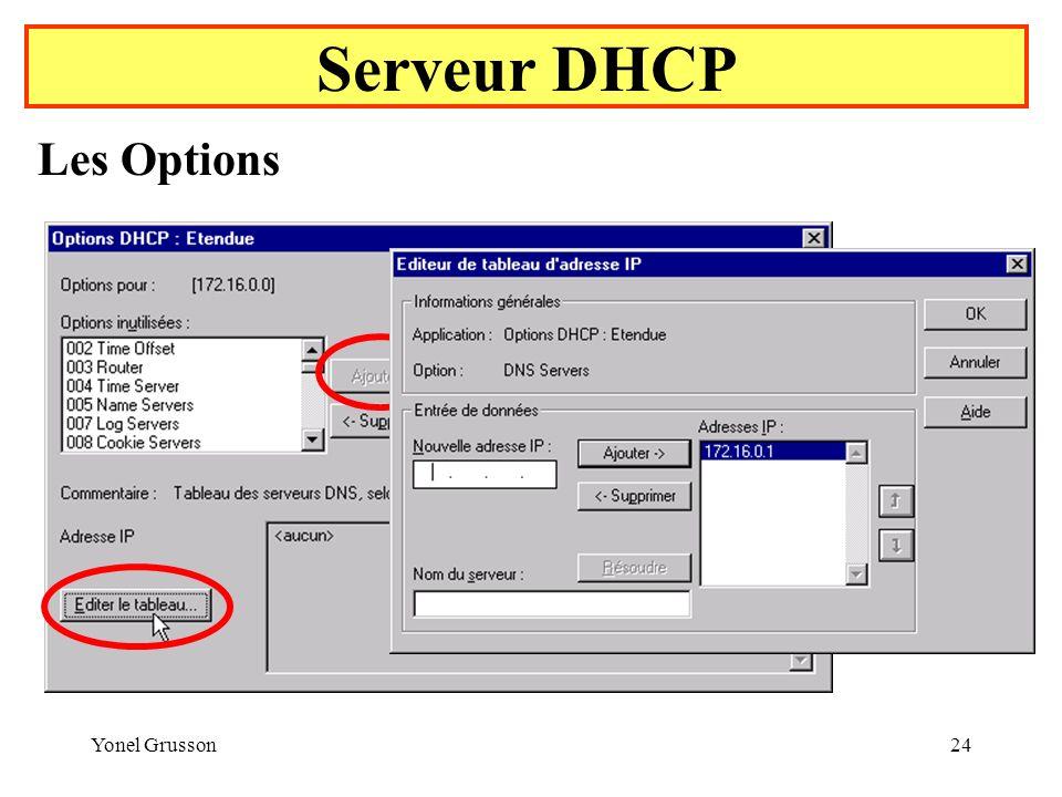 Yonel Grusson24 Serveur DHCP Les Options