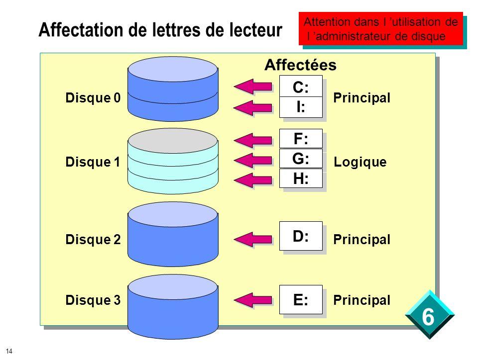 6 14 Affectation de lettres de lecteur Disque 0 Disque 1 Disque 2 Disque 3 C: I: F: G: H: D: E: Affectées Principal Logique Attention dans l utilisati