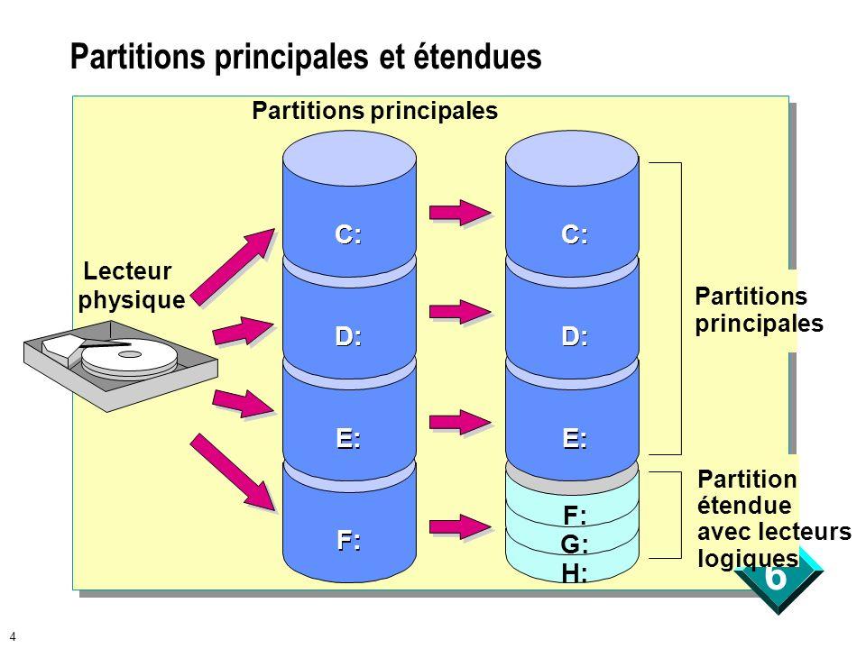 6 4 Partitions principales et étendues Partitions principales F: E: D: C: F: G: H: E: D: C: Lecteur physique Partition étendue avec lecteurs logiques
