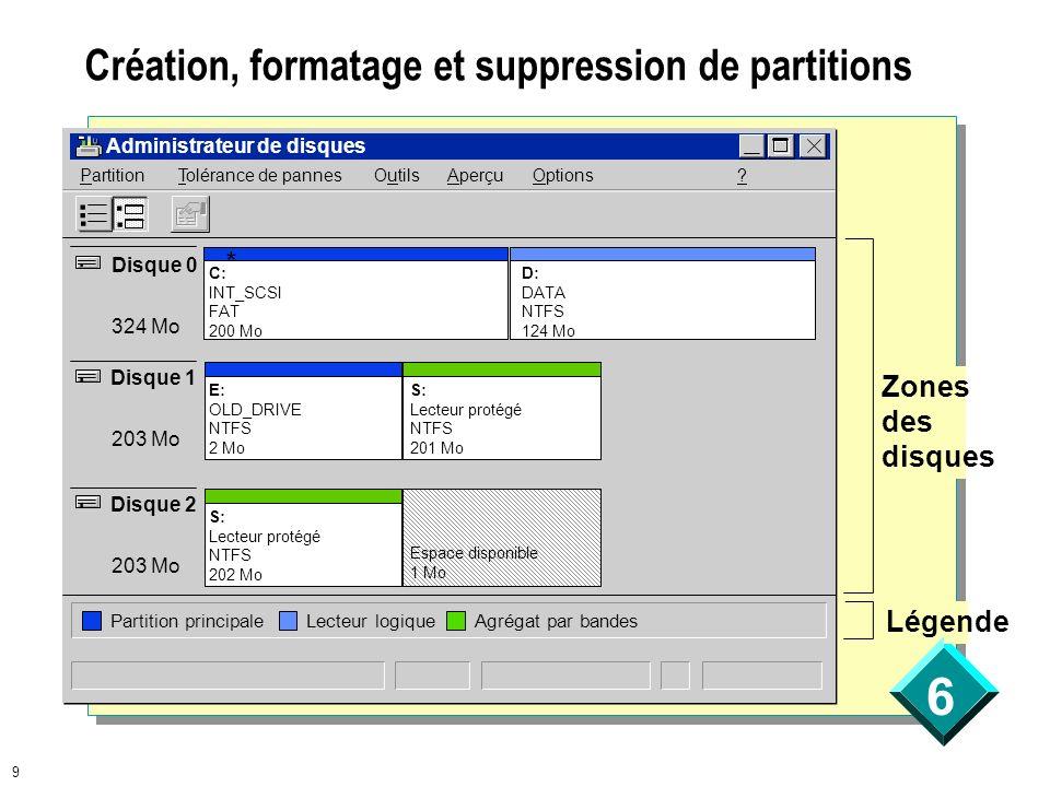 6 9 Création, formatage et suppression de partitions Légende Administrateur de disques Partition Tolérance de pannes Outils Aperçu Options ? Disque 0