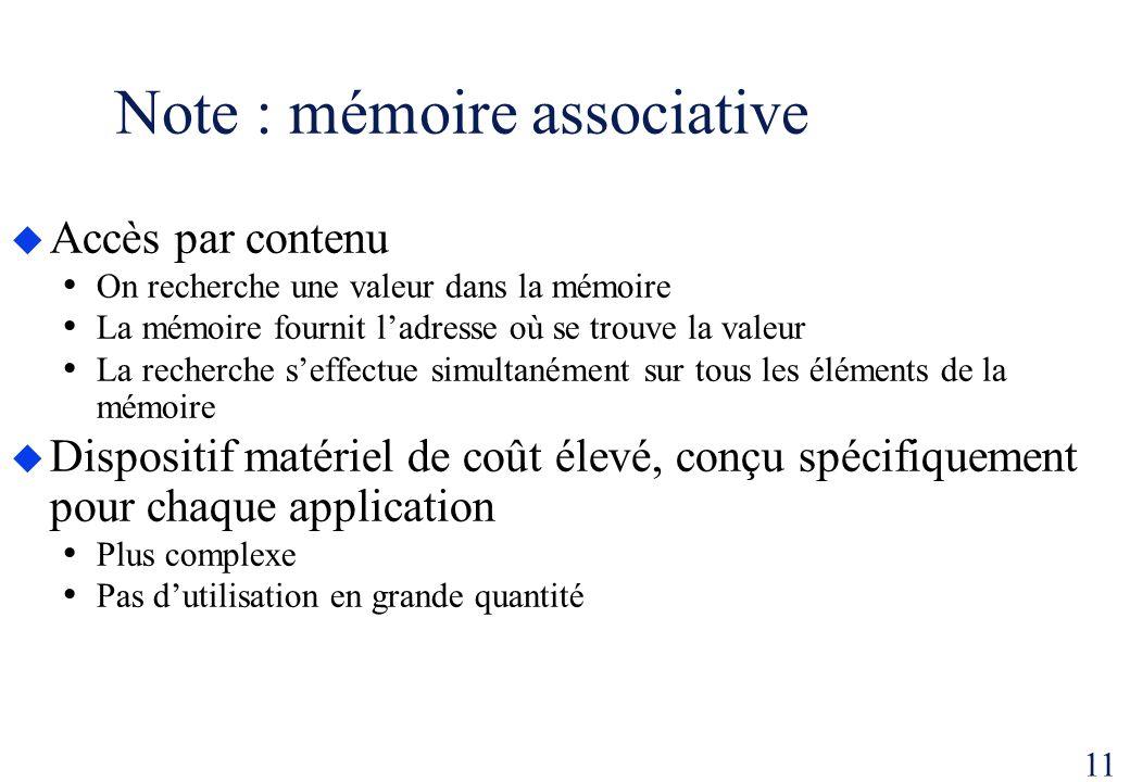 11 Note : mémoire associative Accès par contenu On recherche une valeur dans la mémoire La mémoire fournit ladresse où se trouve la valeur La recherch