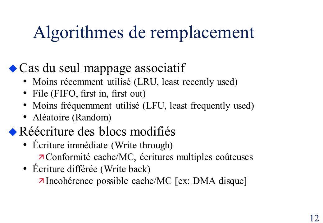12 Algorithmes de remplacement Cas du seul mappage associatif Moins récemment utilisé (LRU, least recently used) File (FIFO, first in, first out) Moin