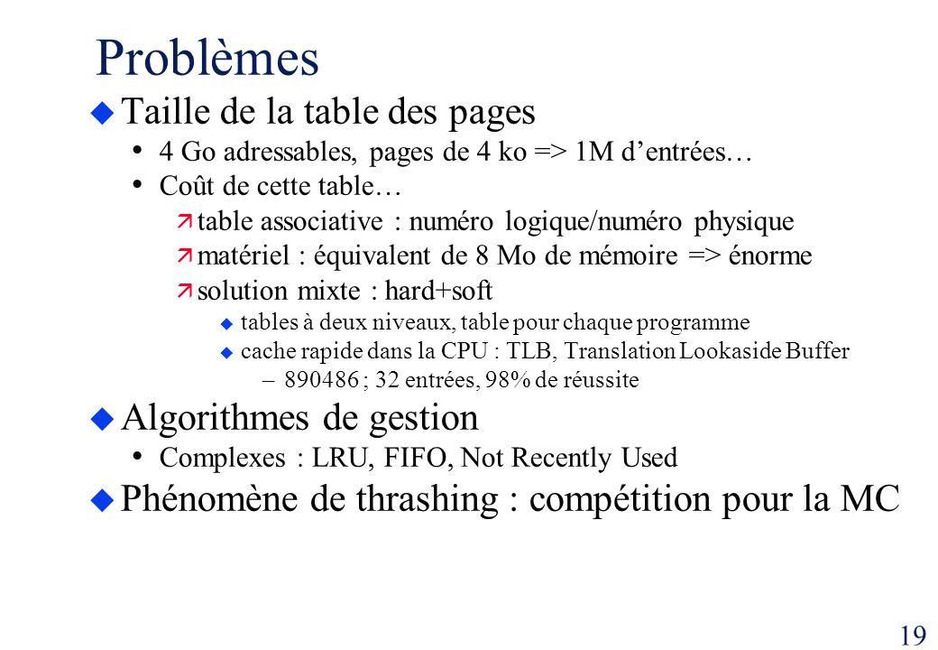 19 Problèmes Taille de la table des pages 4 Go adressables, pages de 4 ko => 1M dentrées… Coût de cette table… table associative : numéro logique/numé