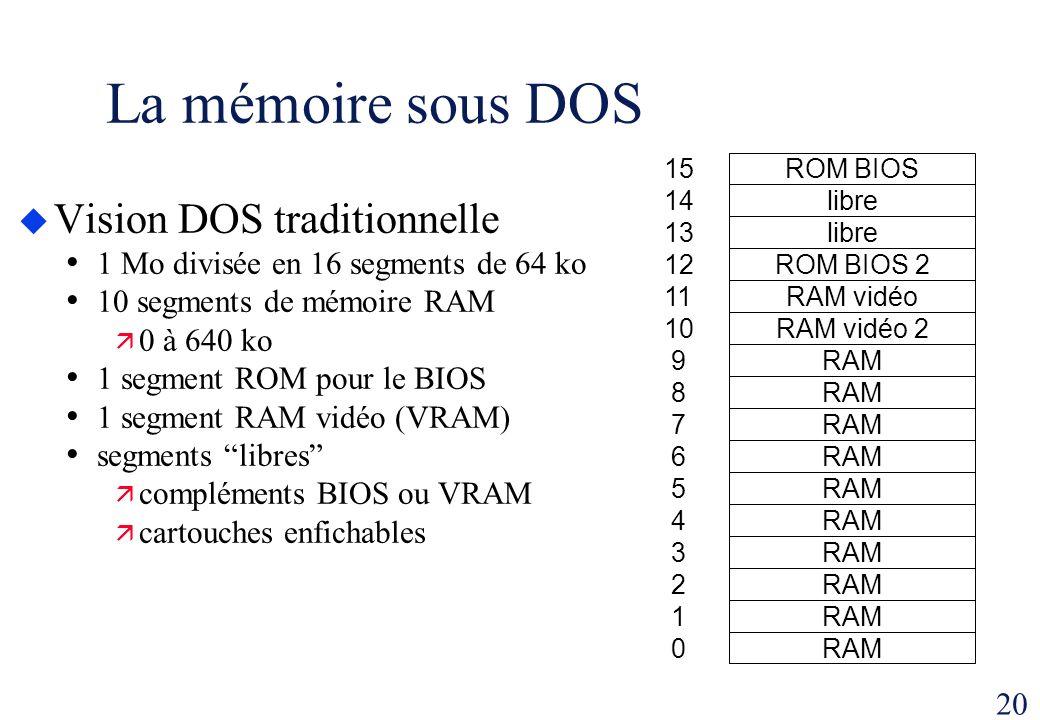 20 La mémoire sous DOS Vision DOS traditionnelle 1 Mo divisée en 16 segments de 64 ko 10 segments de mémoire RAM 0 à 640 ko 1 segment ROM pour le BIOS