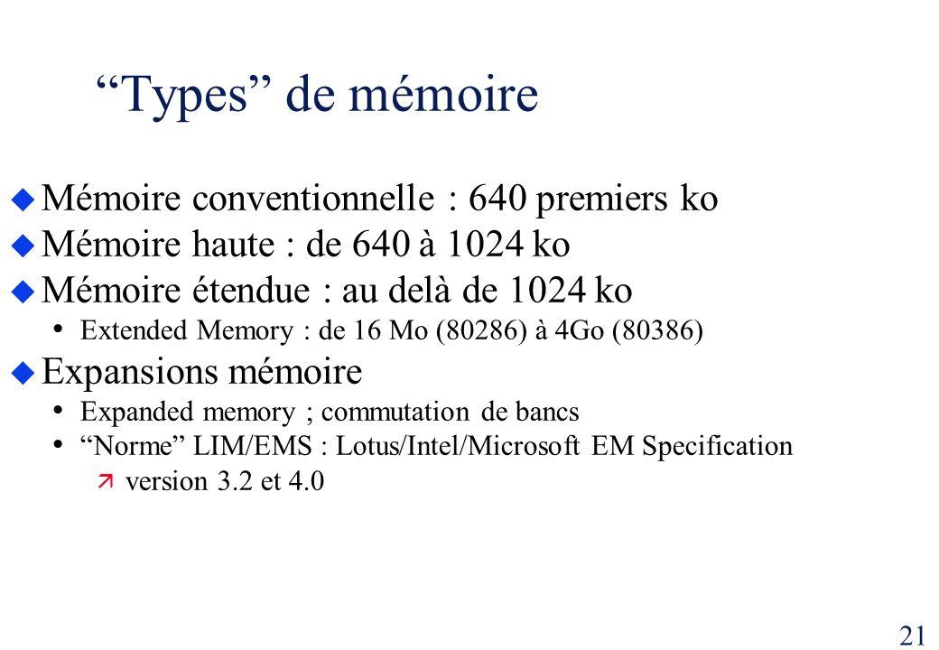 21 Types de mémoire Mémoire conventionnelle : 640 premiers ko Mémoire haute : de 640 à 1024 ko Mémoire étendue : au delà de 1024 ko Extended Memory :