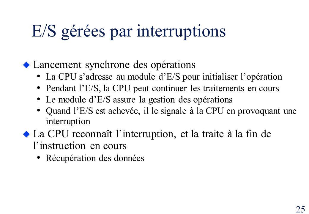 25 E/S gérées par interruptions Lancement synchrone des opérations La CPU sadresse au module dE/S pour initialiser lopération Pendant lE/S, la CPU peu