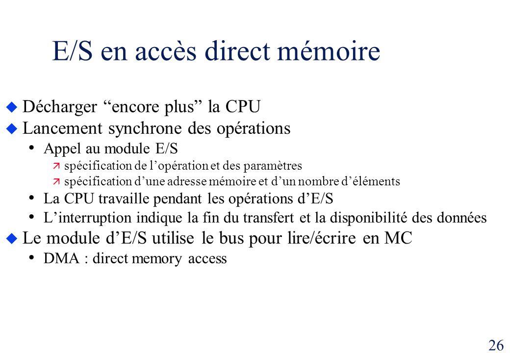 26 E/S en accès direct mémoire Décharger encore plus la CPU Lancement synchrone des opérations Appel au module E/S spécification de lopération et des