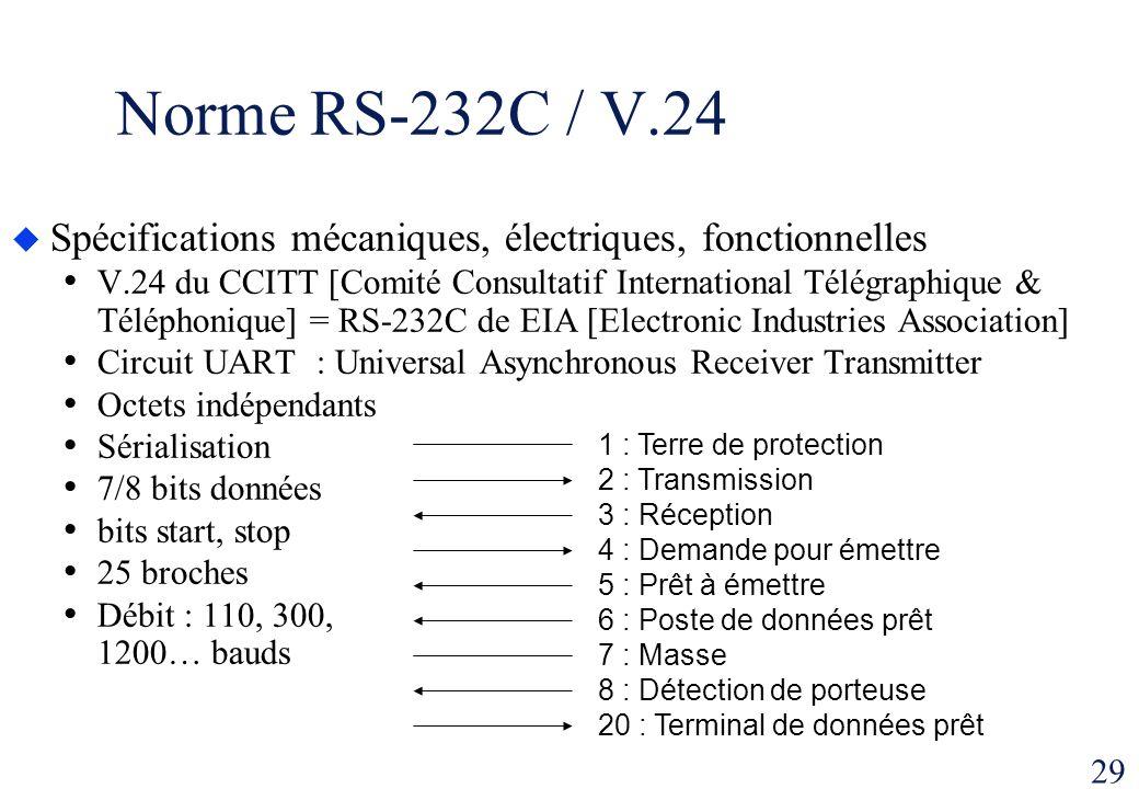 29 Norme RS-232C / V.24 Spécifications mécaniques, électriques, fonctionnelles V.24 du CCITT [Comité Consultatif International Télégraphique & Télépho