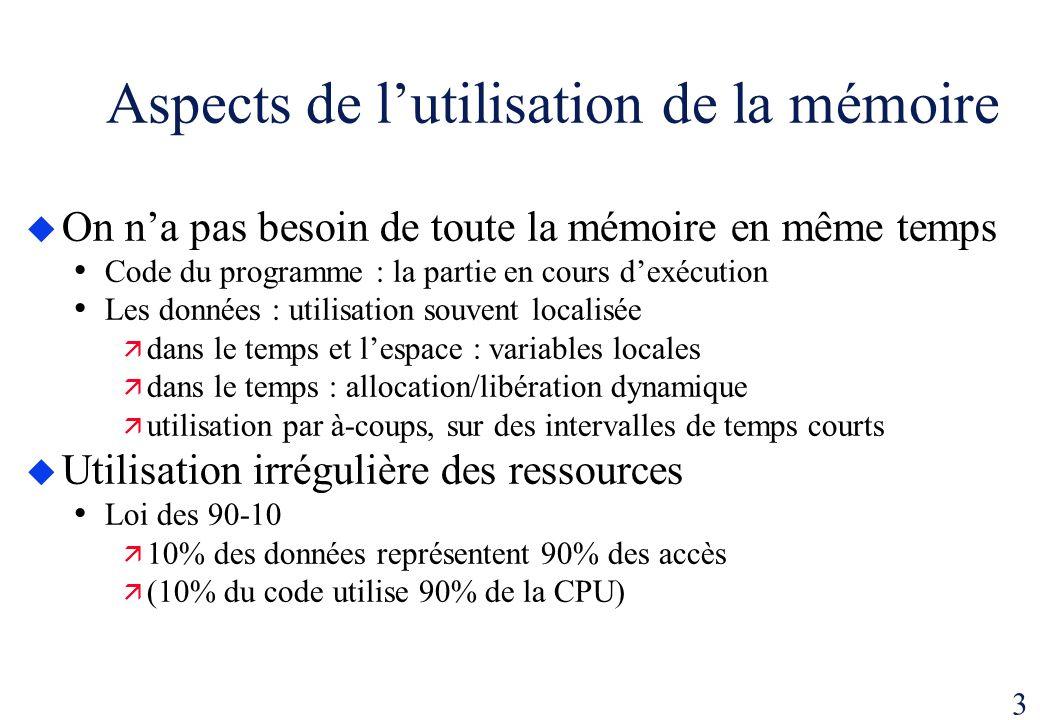 3 Aspects de lutilisation de la mémoire On na pas besoin de toute la mémoire en même temps Code du programme : la partie en cours dexécution Les donné