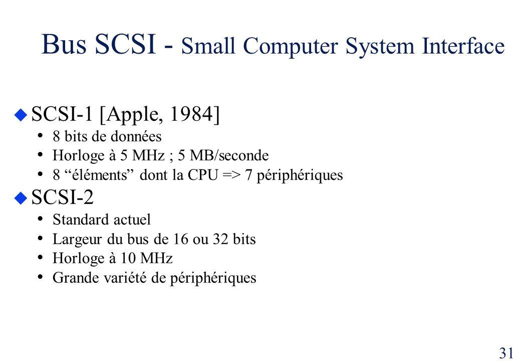 31 Bus SCSI - Small Computer System Interface SCSI-1 [Apple, 1984] 8 bits de données Horloge à 5 MHz ; 5 MB/seconde 8 éléments dont la CPU => 7 périph