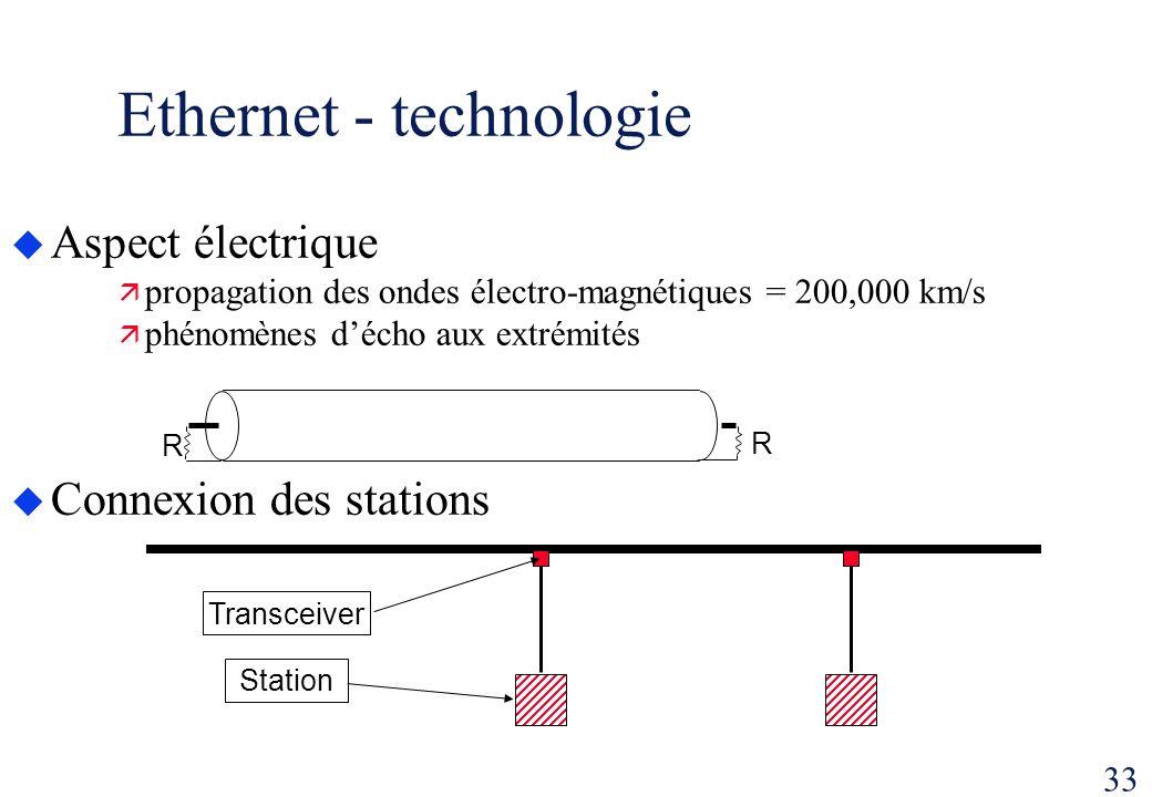 33 Aspect électrique propagation des ondes électro-magnétiques = 200,000 km/s phénomènes décho aux extrémités Connexion des stations Ethernet - techno