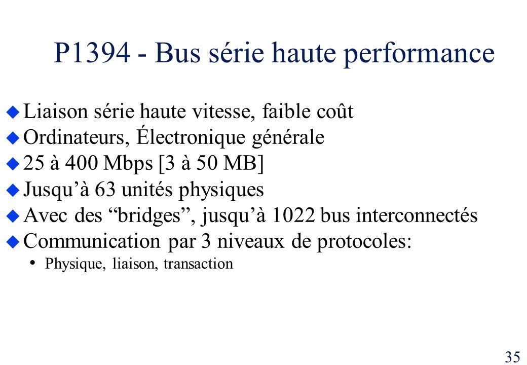 35 P1394 - Bus série haute performance Liaison série haute vitesse, faible coût Ordinateurs, Électronique générale 25 à 400 Mbps [3 à 50 MB] Jusquà 63